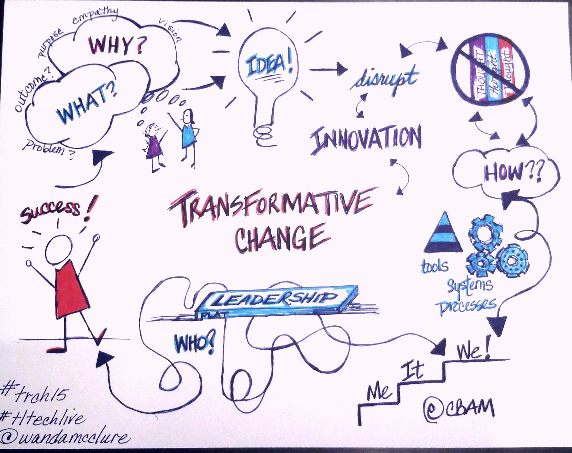 how to manage transformational change